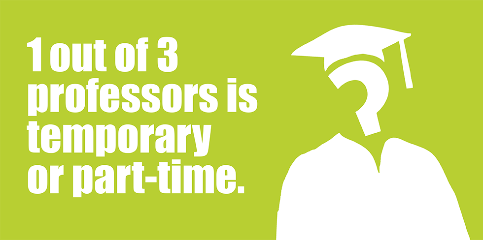 part time professors
